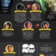 star-wars-infografika3